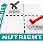 Are food product claims believable?